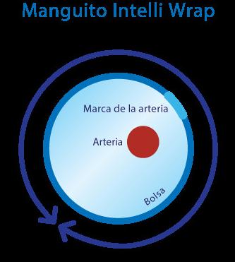 manguito-intelli-wrap